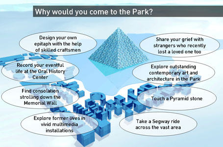 whywouldyoucometothepark